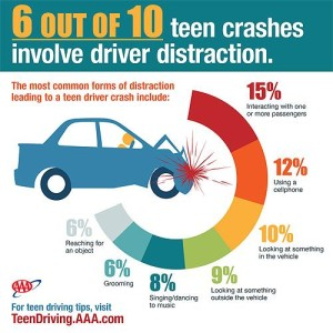 TL 6 of 10 teen crashes